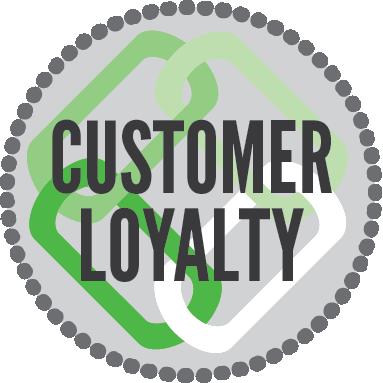 PEER Strategy | Retain | Customer Loyalty | Loyalty Bound