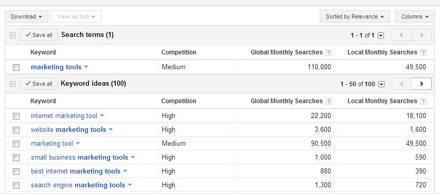 Google_keywords