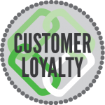 PEER Strategy | Retain | Customer Loyalty | Loyalty Bound
