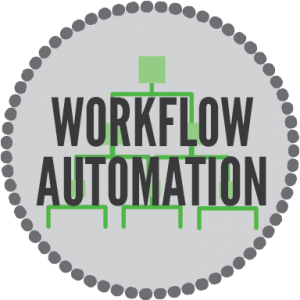 PEER Strategy | Retain | Workflow Automation | Loyalty Bound