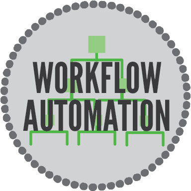 PEER Strategy   Retain   Workflow Automation   Loyalty Bound