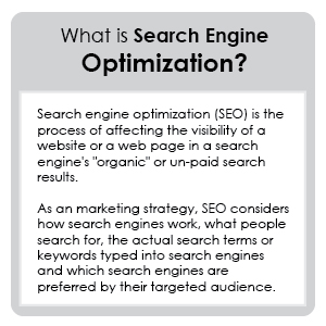 definitions-seo